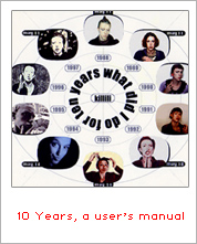 10 years, a user's manual